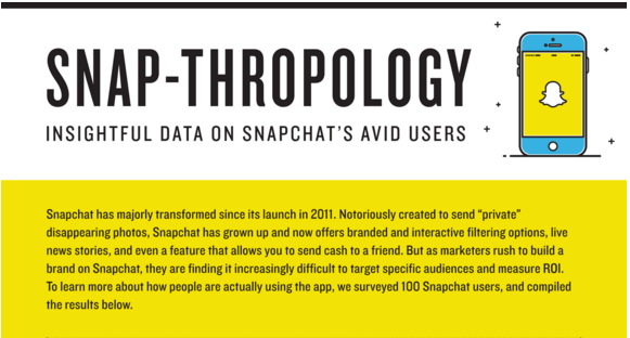 Snapchat for Marketing: Who Really Uses It? [Infographic]