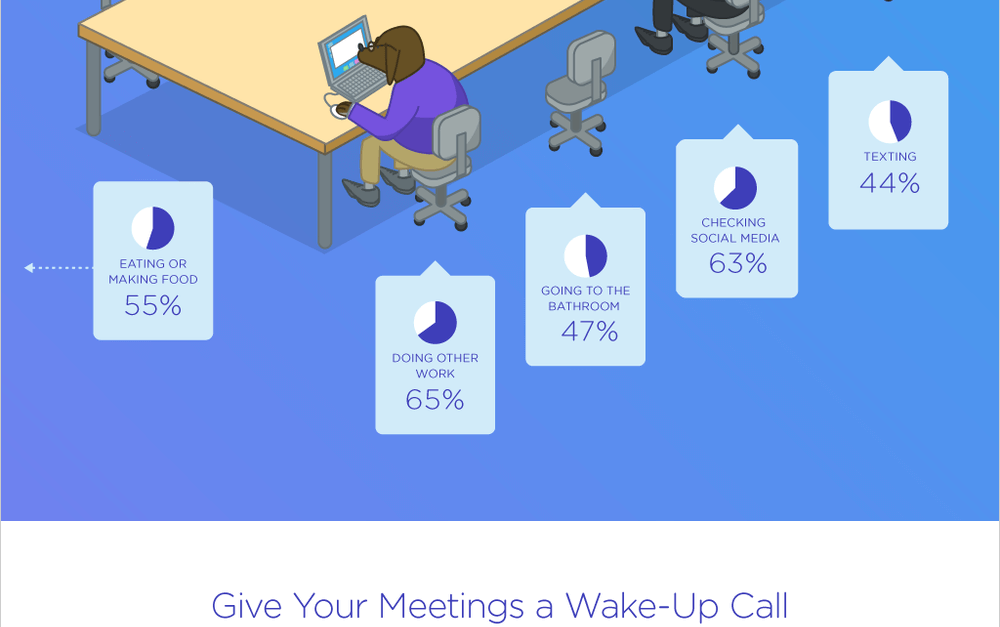 What People Really Do During Conference Calls
