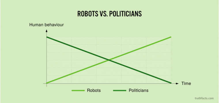 Robots vs. politicians - Humor   Daniel Zeevi