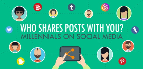 Who Shares Posts? Millennials On Social Media