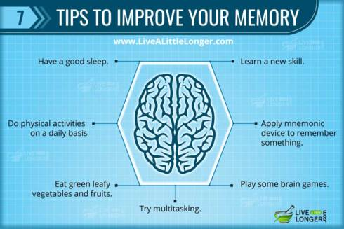 7 Best Ways To Improve Your Memory | Live A Little Longer