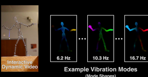 Reach in and touch objects in videos with 'Interactive Dynamic Video' | Mono-live