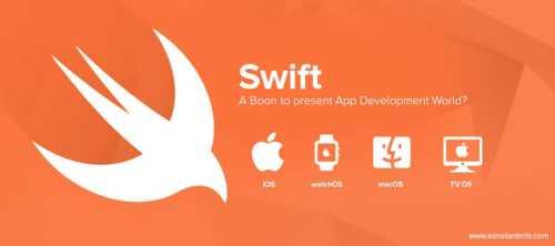 Swift: Taking App Development to New Heights - Konstantinfo
