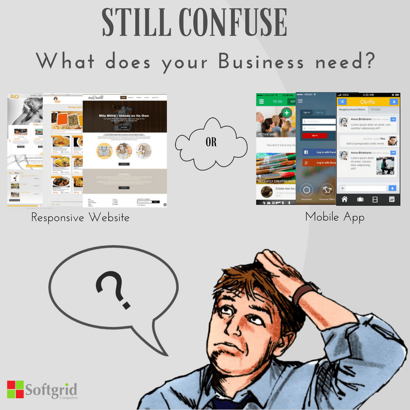 What Does Your Business Need ?  https://goo.gl/OiCcGW via WAD