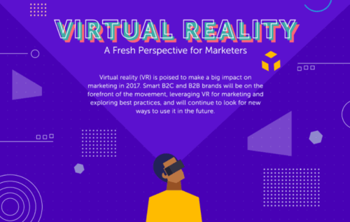 Why marketers need to pay attention to the future of virtual... via Column Five