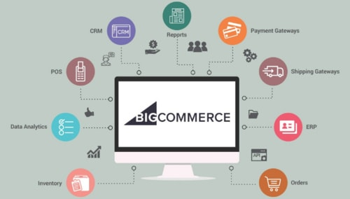 Do you want to hire Bigcommerce Store Developer? Hire our Bi... via XongoLab Technologies LLP