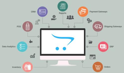 XongoLab provides top quality OpenCart development services ... via XongoLab Technologies LLP