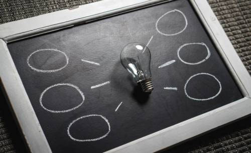 Top IT Based Start Up Business Ideas For Ultimate Success