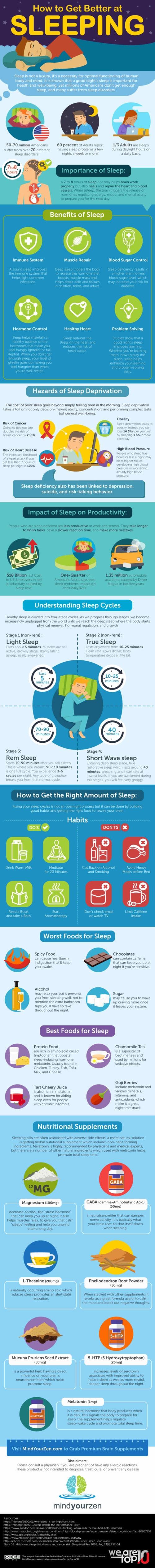 How to Get a Better Nights Sleep  #sleeping #insomnia #depri... via MorningMotivation