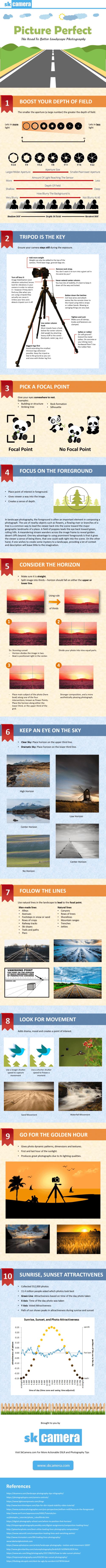 10 Landscape Photography Tips by @Skcamera #landscape #photo... via FotoCrowd