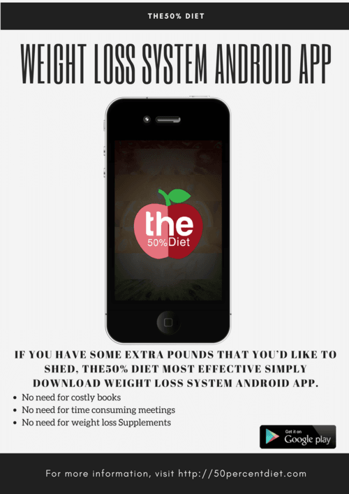 Weight Loss System Android App – Poster by The50% Diet