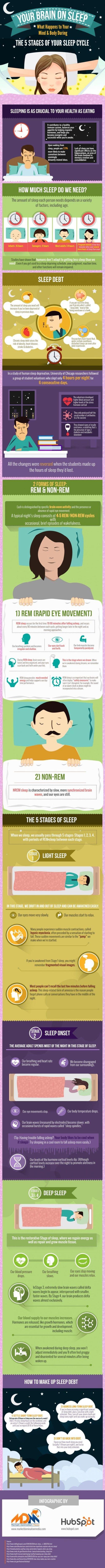 Get Your Sleep via Blake Myers