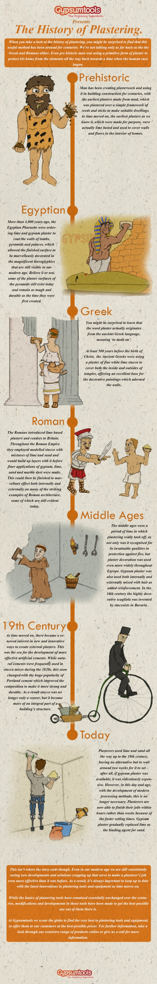 An infographic about the history of plastering                                                                          Via - via David Eaves