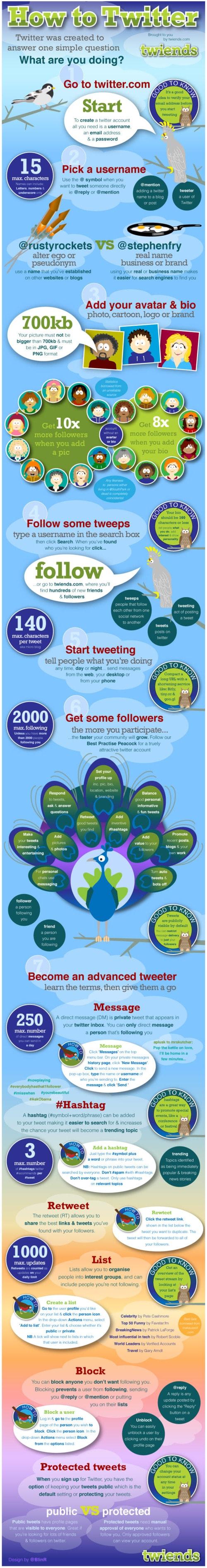 How to Use Twitter  via @jeffbullas via Blake Myers