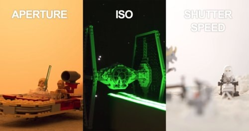 The Exposure Triangle Explained Using Star Wars LEGO
