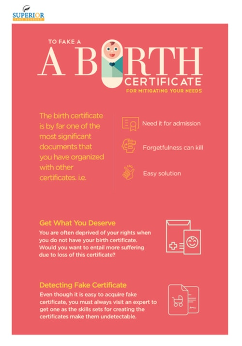 To Fake a Birth Certificate For Mitigating Your Needs via Eva taylor