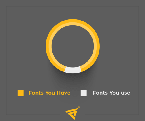 #GraphicDesigner #Fonts #WebDesigner #Design via Infinista Concepts