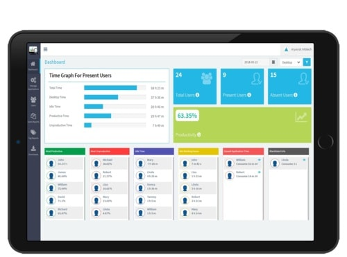 Team Productivity Software via TimenTask