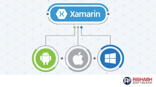 Why Xamarin.Forms Are Necessary For Enterprise Native App Development?