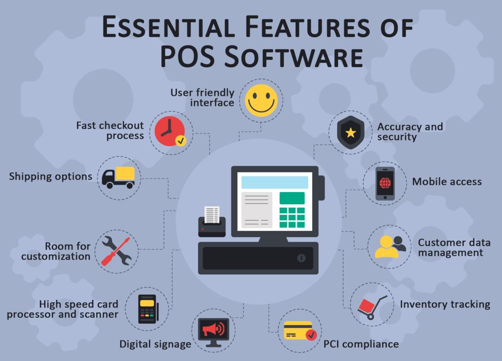11 Must-Have POS Software Features via Dariya Lopukhina
