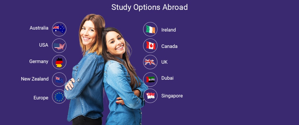 Best Overseas Education Consultants in Hyderabad for Higher ... via unistride