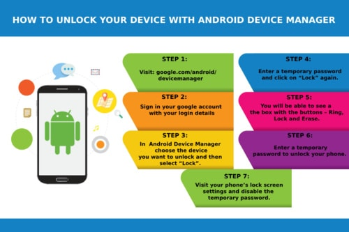 How to Unlock Your Android Device Using Android Device Manager