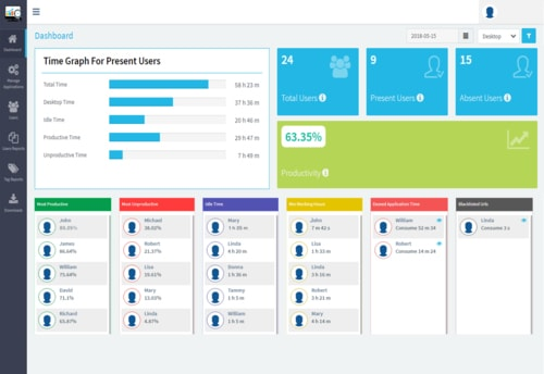 Employee Productivity Management Software via TimenTask