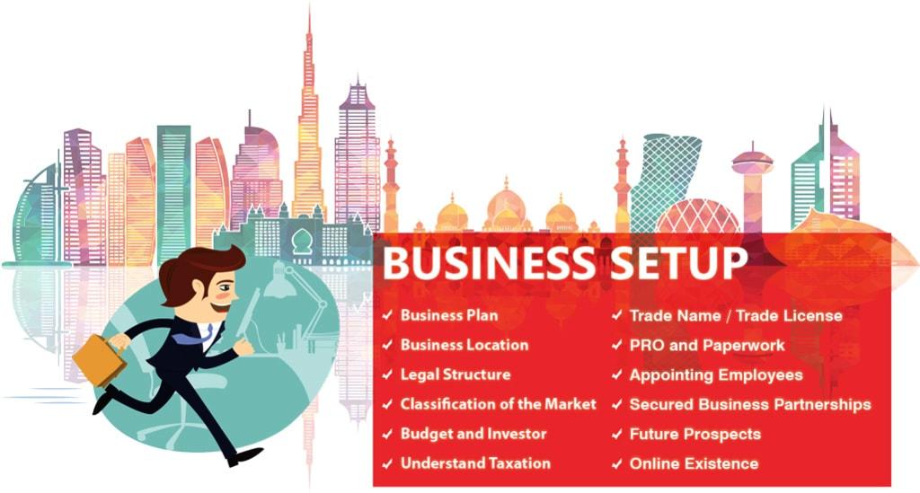 Uaq free zone trade license                                                                                  A free zone business comes with... via Company Setup Dubai