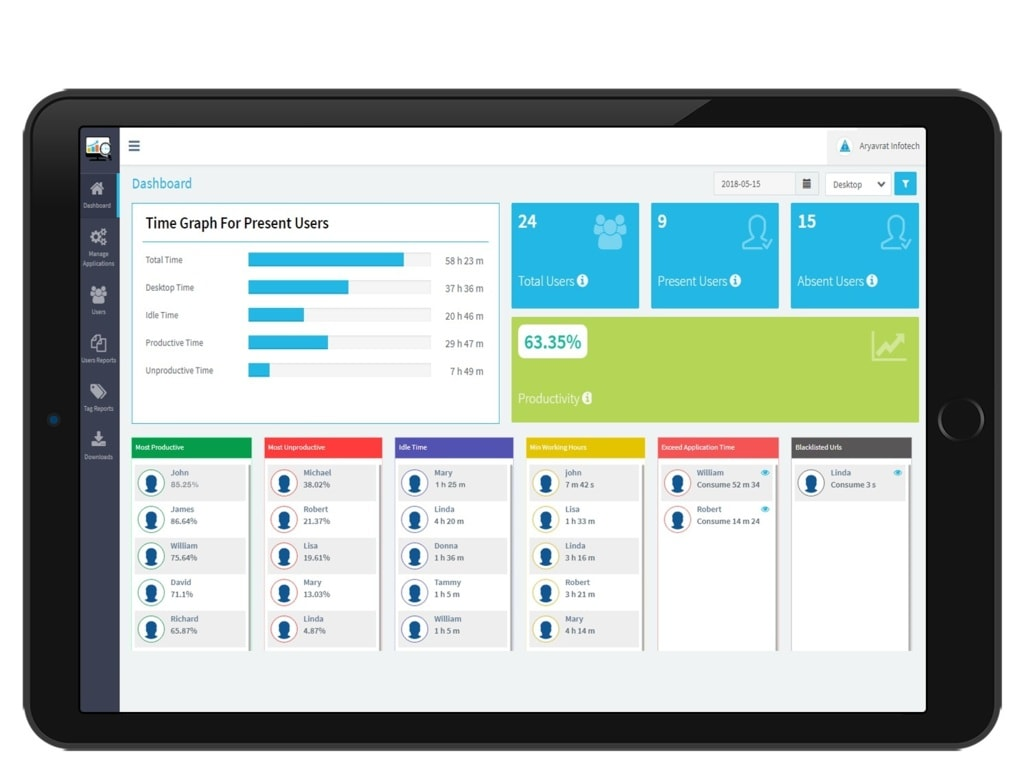 Best Team Management Software via TimenTask