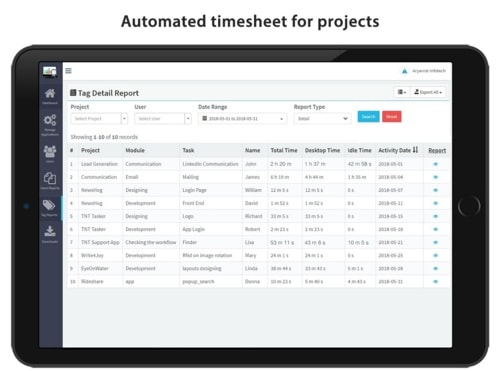 Employee Task Tracking Software via TimenTask