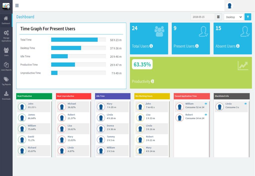 Productivity Platform Software via TimenTask