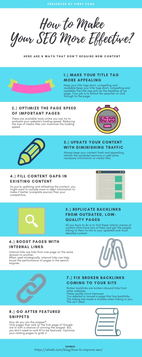 How to make  your seo more effective? via Chester Loke