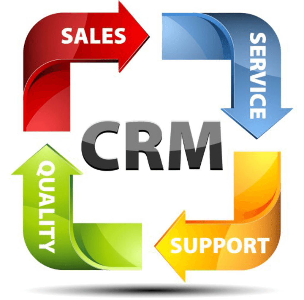 How #CRM_Software Ameliorates Business Of All Sizes! via Kaylee Gavin