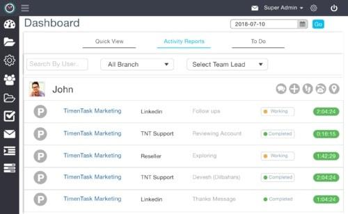 Productivity Application via TimenTask