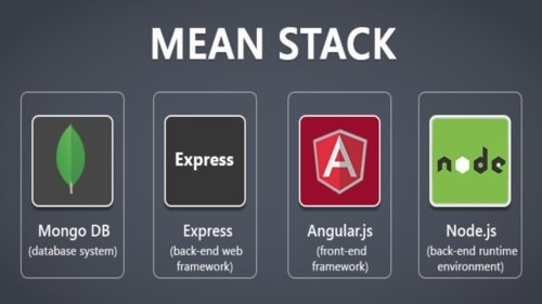 MEAN Stack for Web App Development : Top Benefits | CustomerThink
