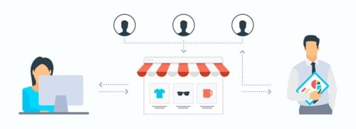 Is it easy to develop an eCommerce marketplace?