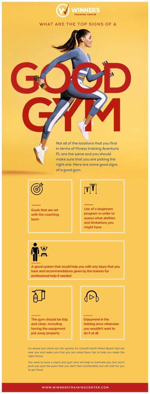 What are the Top Signs of a Good Gym? via Matheiu Robine
