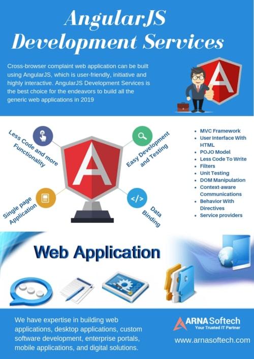 Best AngularJS development company via Arna Softech