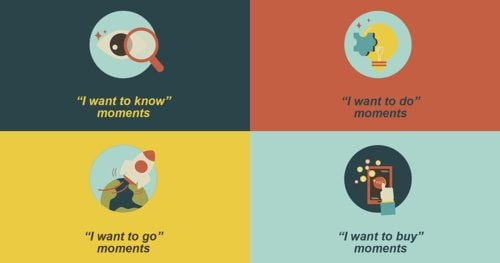 How to Use Micro-Moments in Your Website Design