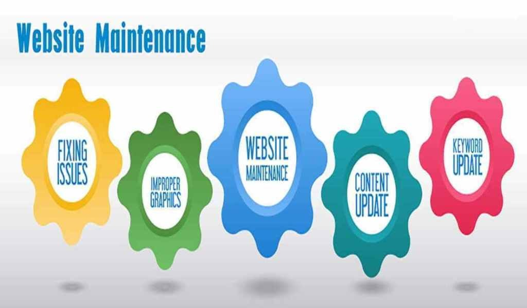 Best Website Support & Maintenance Services Company India via Atul Chaudhary