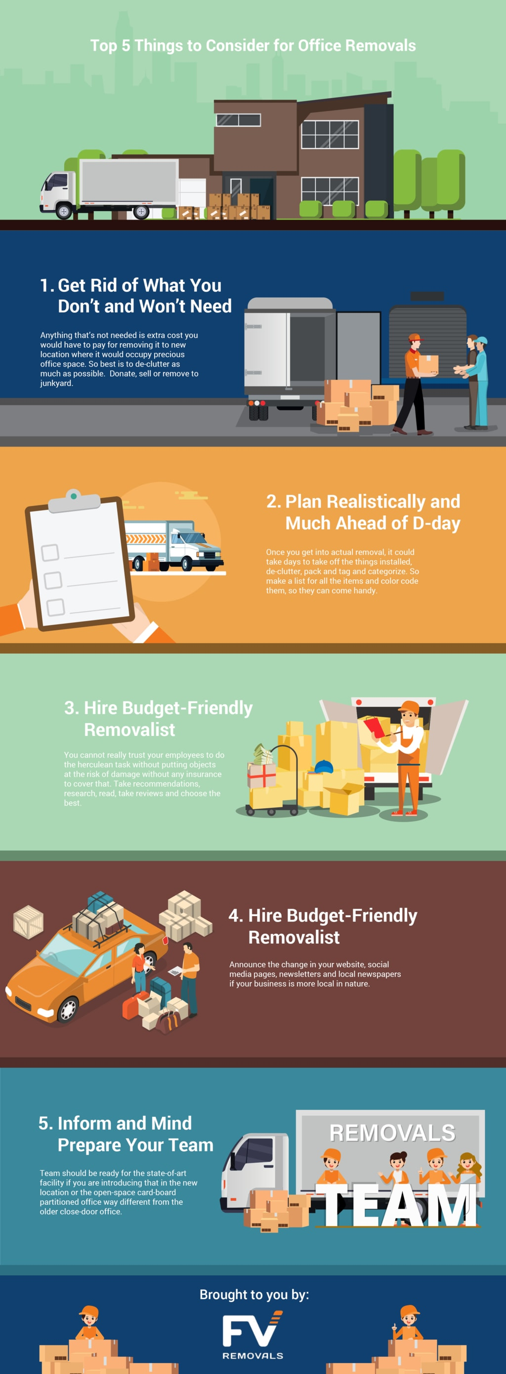 Top Things to Consider for House Removals                                         Via- via David Wrona