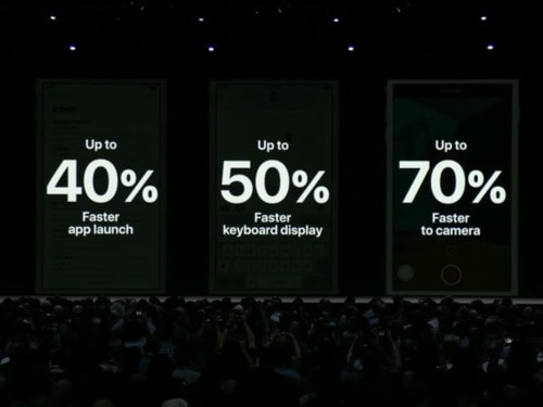1. Older iPhones are getting a speed boost.