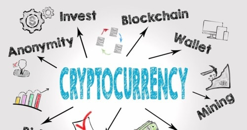 Why Cryptocurrency is the Future of E-commerce