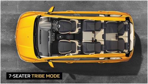 Super Spacious 7-seater Car in India via Manas Sharma