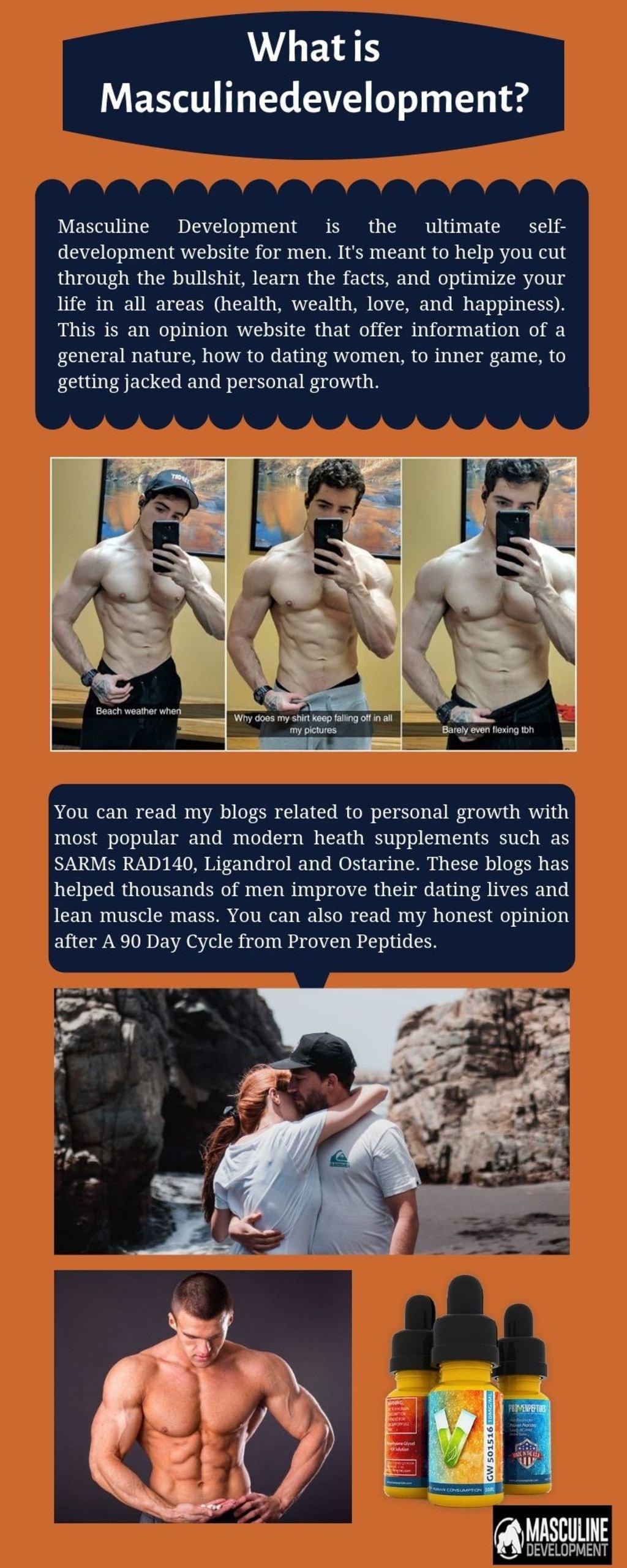 Get Information About Modern SARMs - Masculinedevelopment via Masculine Development