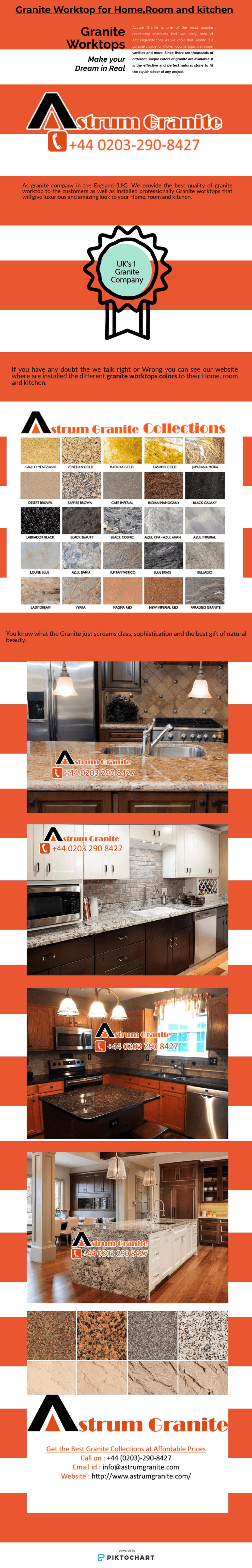 Buy Granite & #QuartzCountertops/Worktops at Cheap Price: Be... via James William