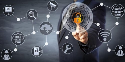 Best Practices for Security Testing of Software