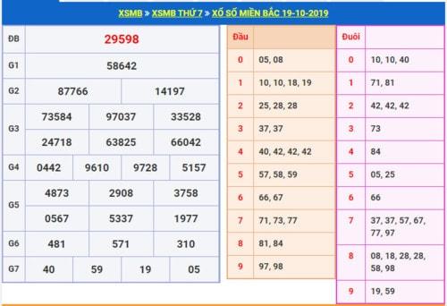 Soi cầu XSMB 20-10-2019 Lô đẹp hôm nay dự đoán cầu lô XSMB