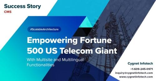 Empowering Fortune 500 US Telecom Giant with Multisite and M... via Harshal Jani