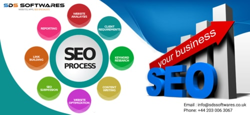 SEO Packages | SEO Agency in Birmingham via Web Design & Development,Digital Marketing Agency London
